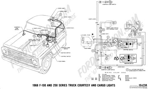 1979 Ford F 250 Light Wiring by 1968 Headlight Wiring Diagram Free Picture Wiring