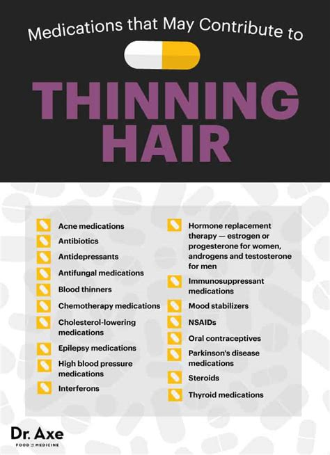 Top 10 Natural Treatments for Thinning Hair - Dr. Axe