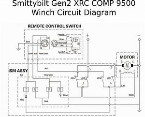 Complete Specs  Smittybilt Gen2 Xrc Comp 9500 Synthetic Winch 98495 Roundforge