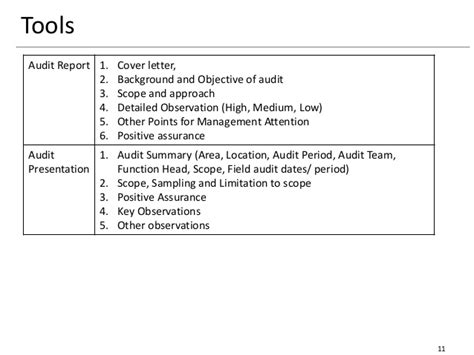 62 auditor cover letter best ideas of