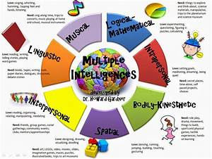Miss L's Whole Brain Teaching: A Framework for Teaching to ...
