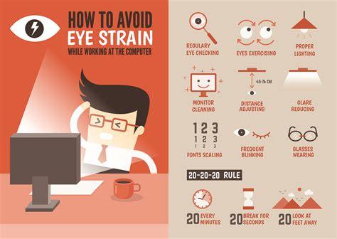 Healthcare Infographic Cartoon Character About Eyestrain Prevent Eye Strain Flow Chart Diagram Names Flowchart Sop Administrasi Keuangan Research Design Method Free Process Template Xls Tool Download For Jurnal Simbol Issn