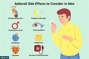 Adderall Side Effects In Men