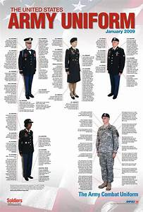 Army Service Uniform Regulations