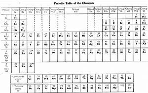 Periodic Table Database