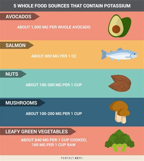 keto diet supplements       keto