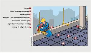 les chutes de hauteur With plan maison en ligne 1 le plan de terrassement methodes btp