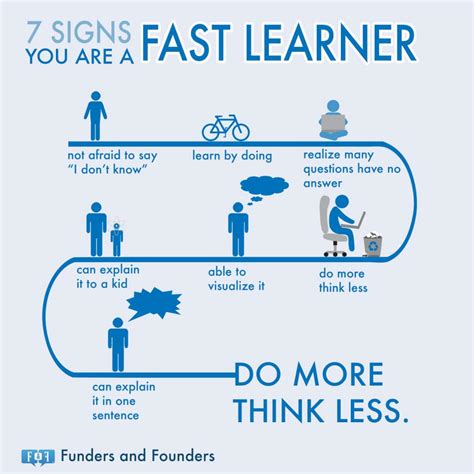 7 Ways To Know That You Are A Fast Learner [chart] Bit