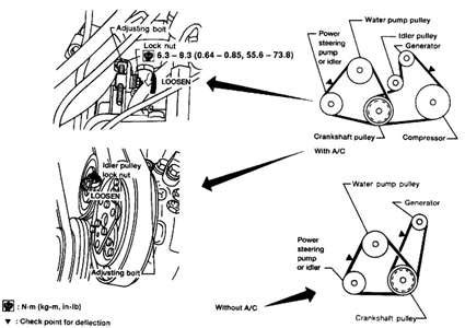 Solved Need Diagram For The Three Serpentine Belts