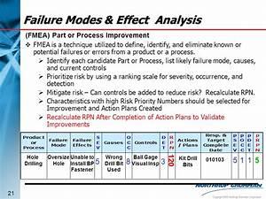 Process Failure Mode Effect Analysis - ppt video online ...
