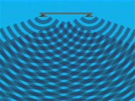 Two Speaker Interference - Department of Physics | Montana ...