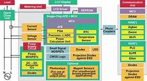 Semiconductor  U0026 Storage Products United States