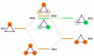 He2 2 Molecular Orbital Diagram