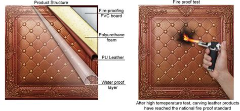 faux leather tiles product structure