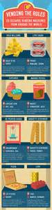 VENDING MACHINE Infographic Reveals Weird And Wonderful
