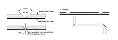 aluminum composite panel folding aluminum composite panel supplier