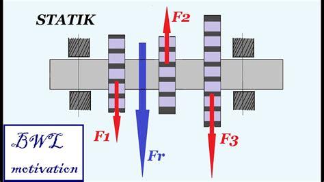 statik berechnen resultierende kraft berechnen tm statik
