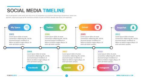 Smart Timelines PowerPoint Templates Powerslides