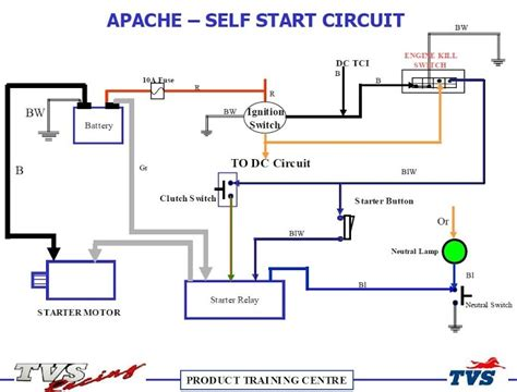 tvs apache wiring diagram tvs apache wiring diagram wiring diagram and schematic