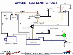 Tvs Apache Wiring Diagram
