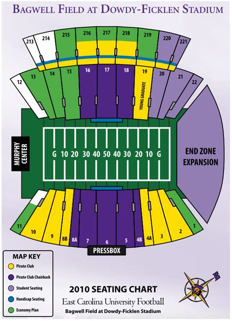 texanmarks tailgate guides ecu tailgate  visitors guide