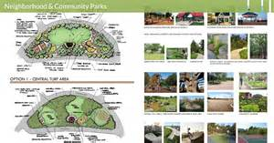 embedded systems design meltondg comcommunity park picnic areas irrigation systems park design shade structures