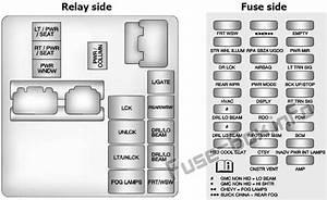 Fuse Box Diagram  U0026gt  Buick Enclave  2008
