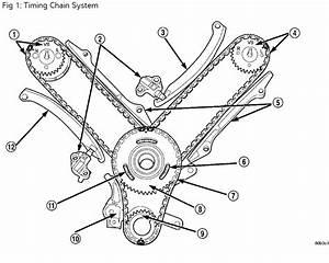2005 Dodge Stratus Timing Chain Repair Manual