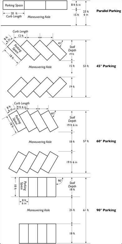 20.330.010 Parking Area Design and Development Standards