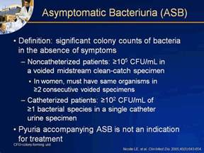 Asymptomatic Viral Shedding Pregnancy by Management Of Asymptomatic Bacteriuria In Hospitalized