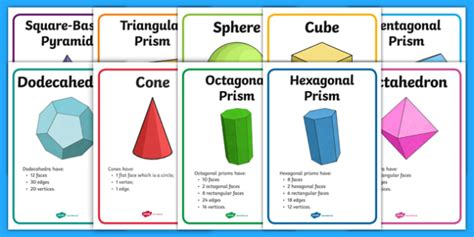 cone template twinkl 3d shape properties display posters numeracy shapes 3d