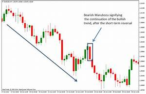 MT4 Trading Software and Tools   EA Coder's Forex Blog
