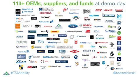 Of Automotive Companies by Meet The 11 Companies From The 2017 Techstars Mobility