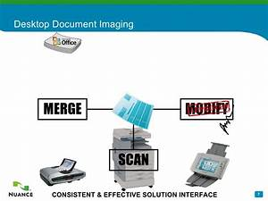 lyra symposium ed schmid keynote With document scanning services nyc