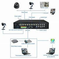 Hd wallpapers home cctv wiring diagram androiddesign3dpattern hd wallpapers home cctv wiring diagram cheapraybanclubmaster Images