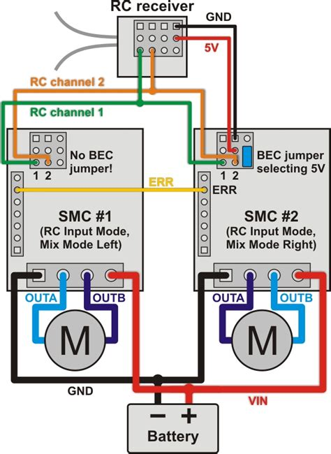 pololu  connecting  rc receiver