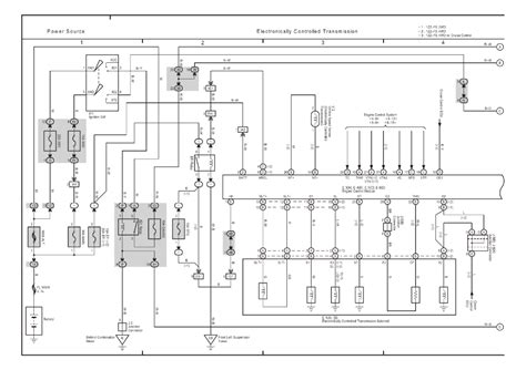 2006 Scion Xb Wiring Diagram by 2012 Scion Tc Fuses Scion Wiring Diagram Images