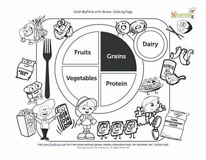 Coloring Pages Nutrition Myplate Plate Sheet Vegetables