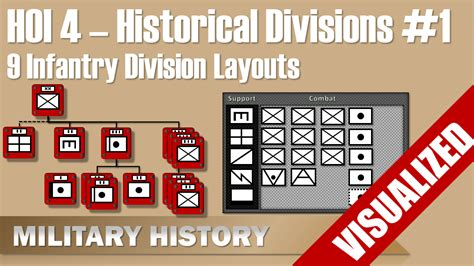 best template hearts of iron 4 hoi 4 historical infantry division layouts early war