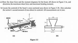 Draw The Shear Force And The Moment Diagrams For