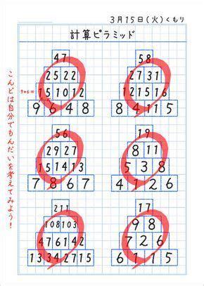 はかる 漢字 使い分け