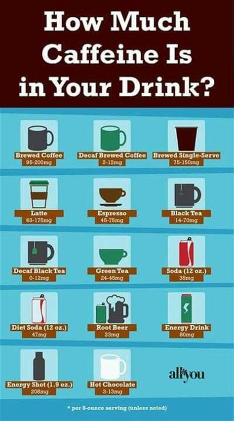 What caffeinated beverage do you drink to kick start your mornings? 17 Best images about Drinks on Pinterest | Frozen fruit, Homemade and Hot cocoa mixes