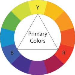 Digeny Design Basics Color Theory Color Wheel Paint For Your Home Inspirations