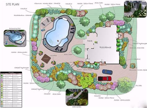 Feng Shui Garten Plan by Feng Shui Tips For Your Garden Design Plants Rock