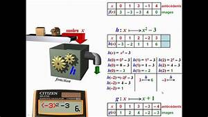 Qu Est Ce Qu Une Loggia : ch4 1 qu 39 est ce qu 39 une fonction en math matiques youtube ~ Dode.kayakingforconservation.com Idées de Décoration
