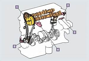 Avanza Veloz  Outline Of A Car Engine