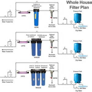 filter faucets kitchen ispring wgb12b 1 stage whole house big blue filter with