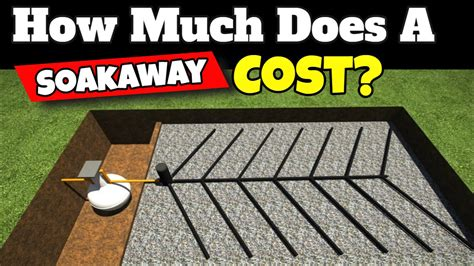 how much does a new soakaway cost - how much does a new ...