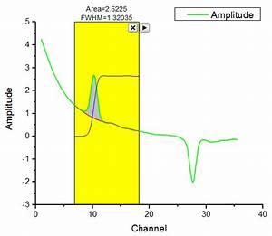 Integral Fläche Berechnen : mathematik ~ Themetempest.com Abrechnung