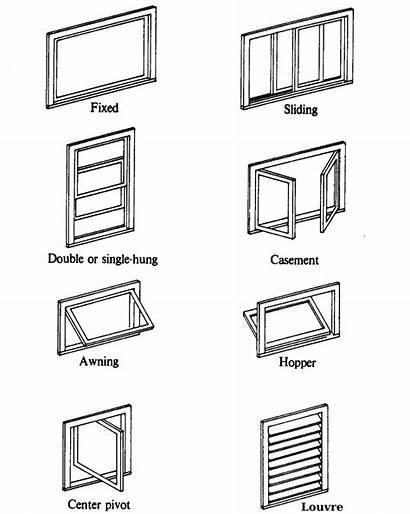 Window Types Windows Styles Upvc Door Opening